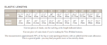 Sophie swimsuit closet case pattern size chart, fabric requirements