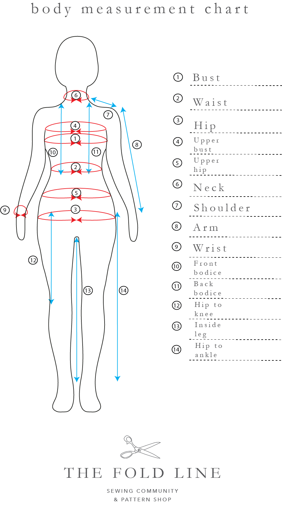 Fan image with printable body measurement chart for sewing